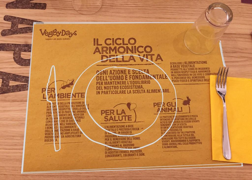 veggydays_tovaglietta